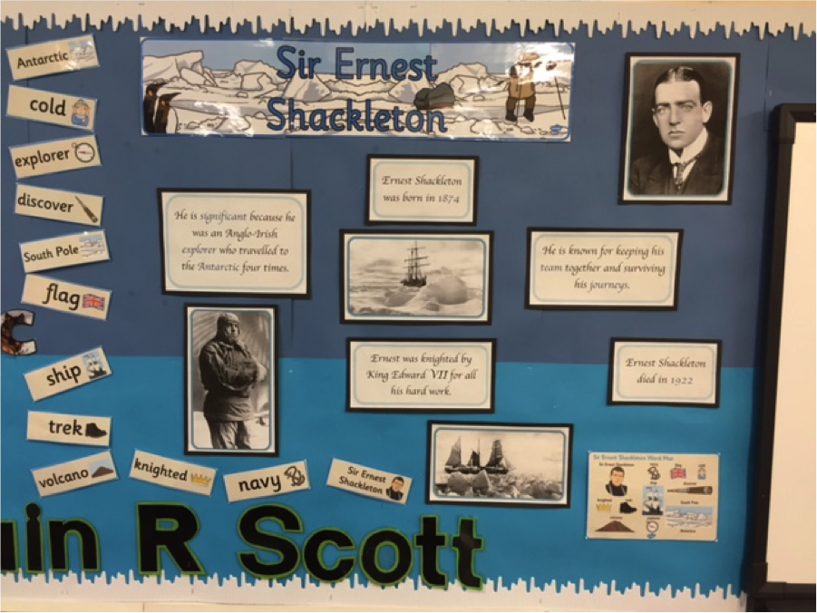 Year 2 - Ernest Shackleton (Classroom display and leaflet template)