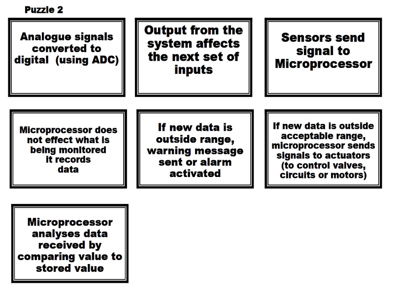 Sensors - Kinaesthetic Task - sequence for control / monitoring system