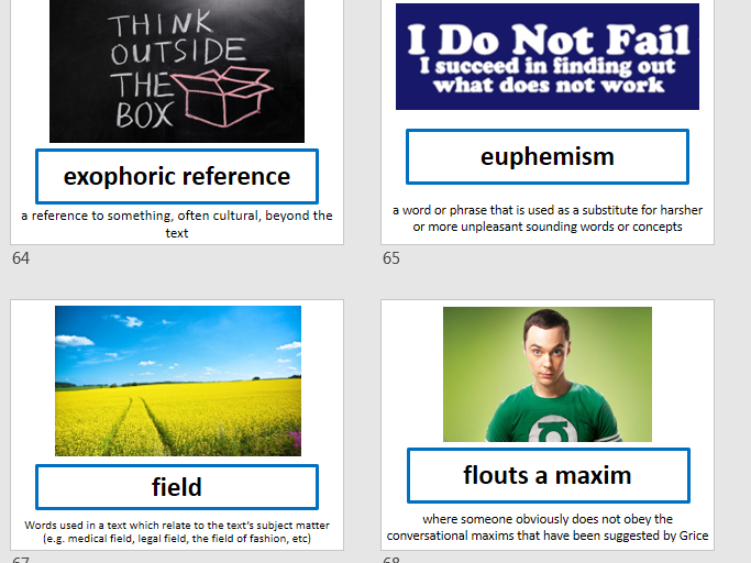 A Level Language Terminology Display