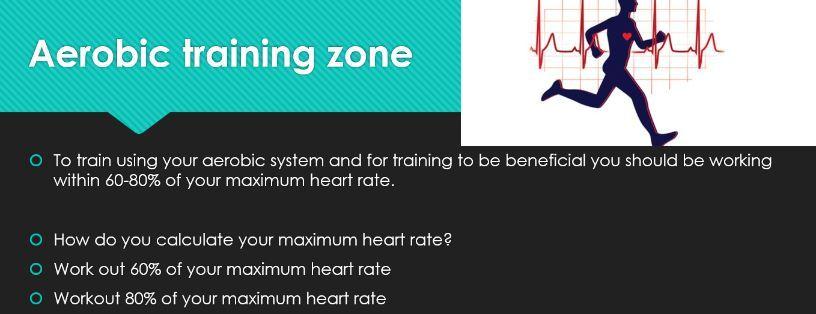 thresholds of training and karvonen formula