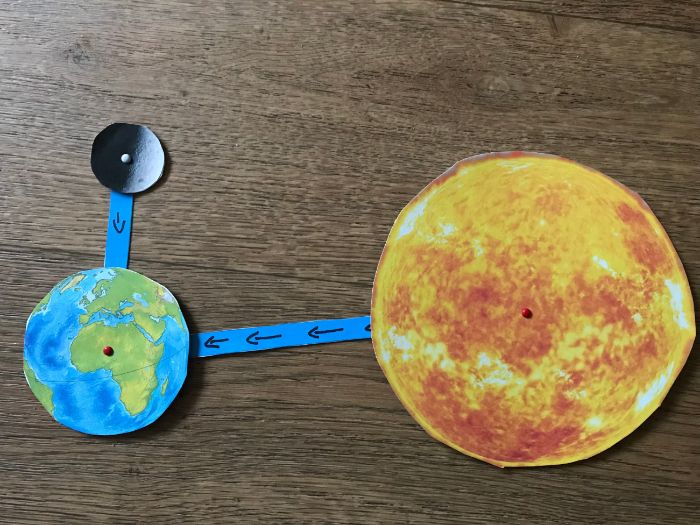 Earth, Moon and Sun model, differentiated worksheets, seasons, day and night, moon phases, eclipses