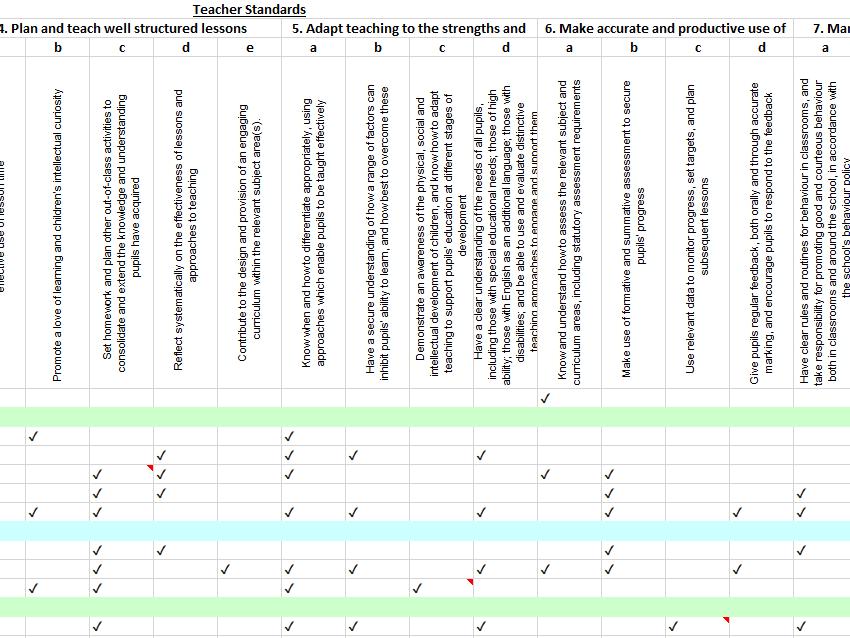 Teacher Standards Checklist