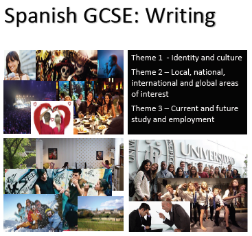 New Spanish GCSE writing support bundle