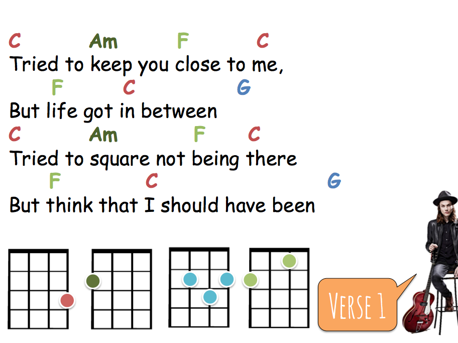 Sticks Keys Frets Teaching Resources Tes