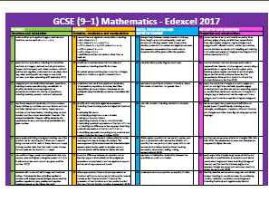 GCSE MATHS (9-1) RAG SHEET Full Curriculum Checklist