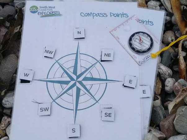 KS1 Compass Points