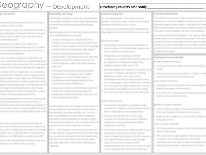 Geography B Edexcel 9-1 - Development