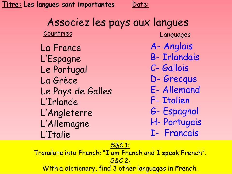 Les langues sont importantes Studio Edexcel GCSE