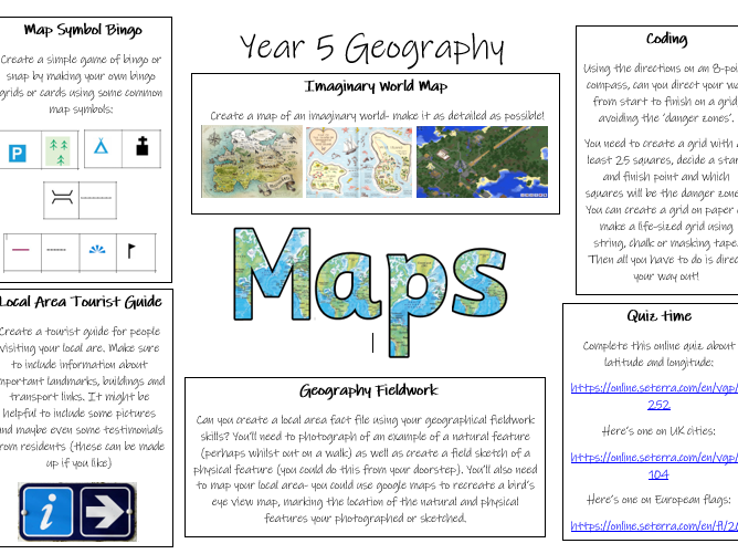 Year 5: Geography - Maps