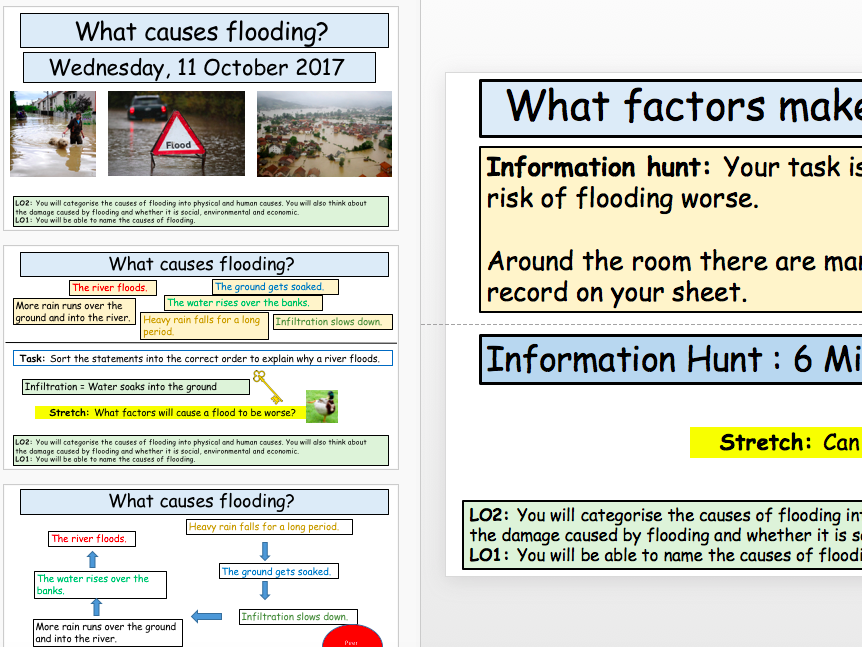 Rivers (Waterfalls, Causes of Flooding, Cumbria Floods, Rivers assessment)
