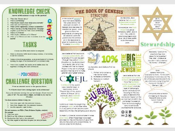 Judaism: Jewish Beliefs about Stewardship - Task Mat