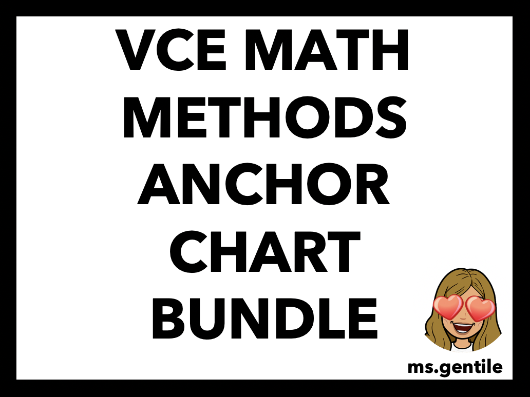 VCE Mathematical Methods Anchor Chart Poster Bundle
