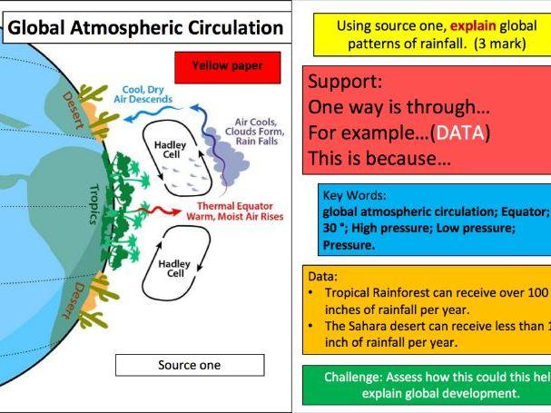 Climate Change Caribbean