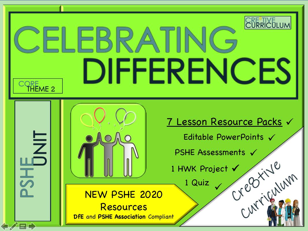 PSHE 2020 Unit - Celebrating Differences