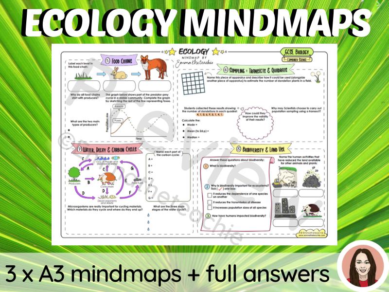 Ecology Revision Mindmaps - AQA