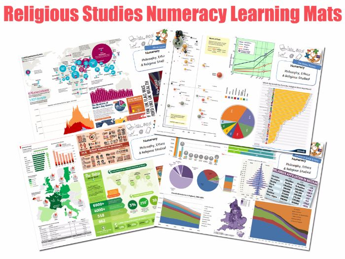 Religious Studies Numeracy Mats (or displays) [4xA3 Learning Mats] [Numeracy] RE RS
