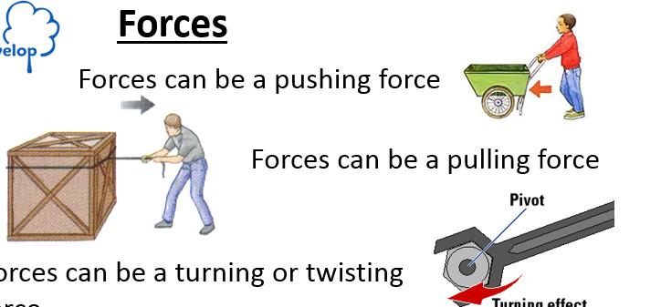 Understanding forces