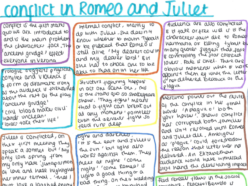 Conflict- Romeo and Juliet