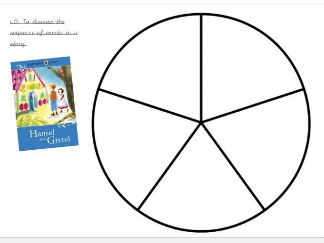 Y2 Story Wheel worksheet Hansel and Gretel
