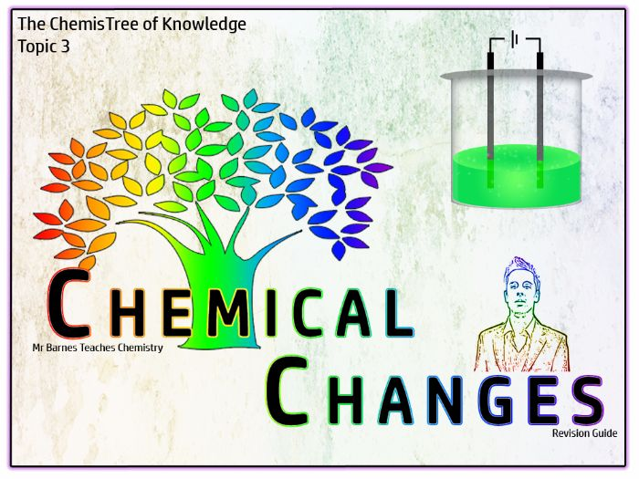 Chemical Changes Revision Guide