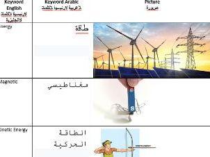 AQA GCSE Energy Changes Keyword Arabic