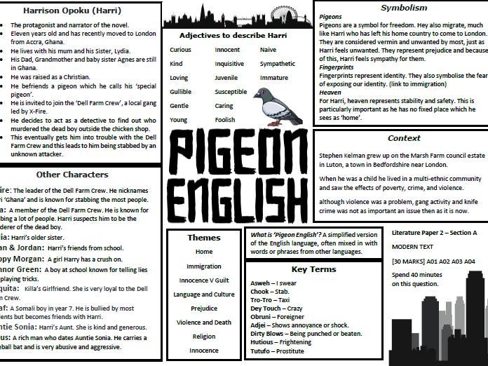 Pigeon English Learning/ Revision Mat