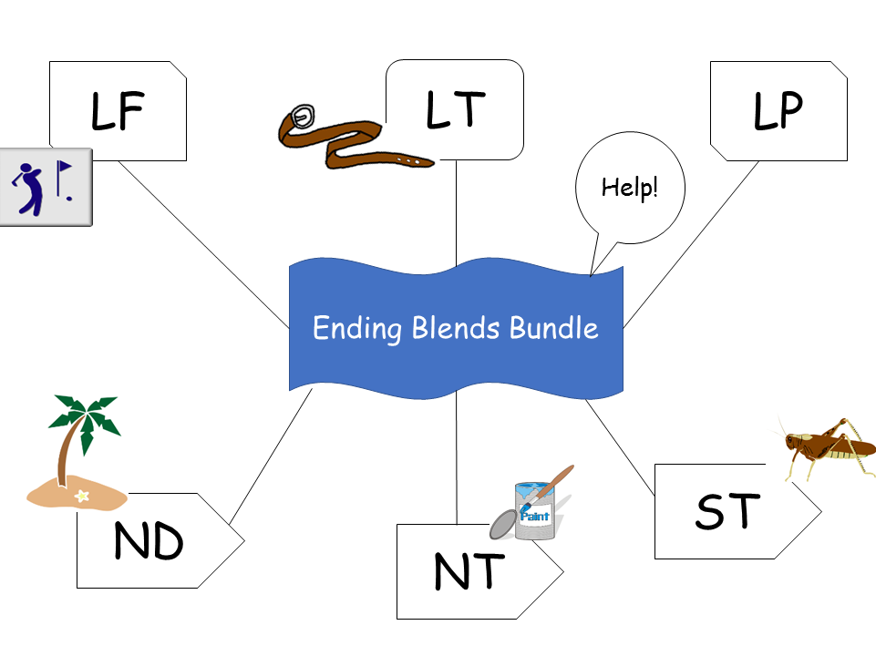 Literacy resources: ending blends bundle