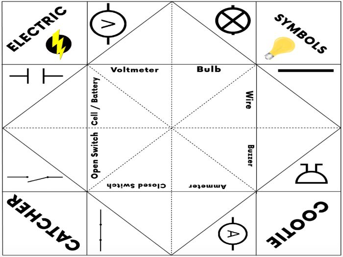 Electric Circuit Symbols Cootie Catcher Activity