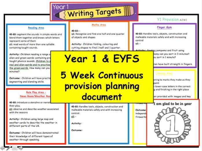 Year 1 & EYFS 5 Week Continuous Provision Planning Document and adjustable template