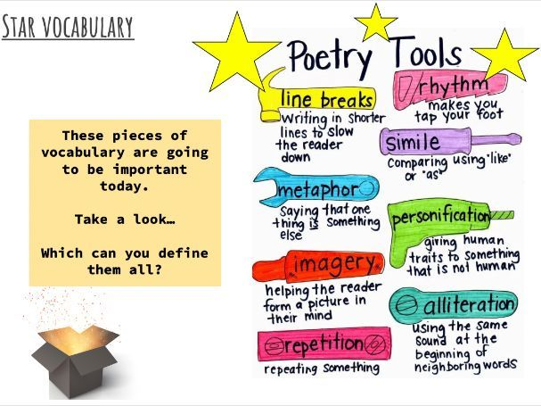 NC YEAR 5/6 - comparing and analyzing poetry