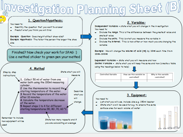 Learning Mats to support writing up a practical: Planning and Evaluating