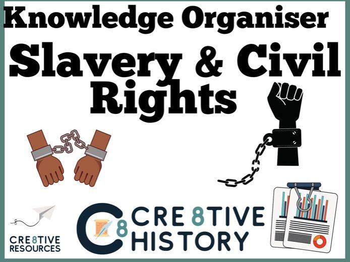 Slavery Civil Rights Knowledge Organiser