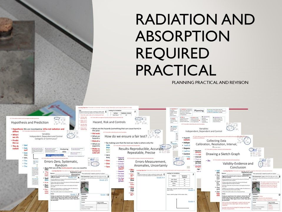 Radiation and Absorption Required Lesson