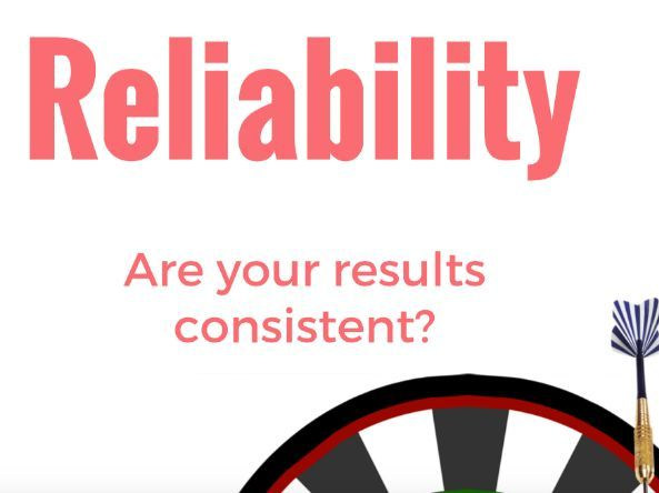 Validity & Reliability Poster