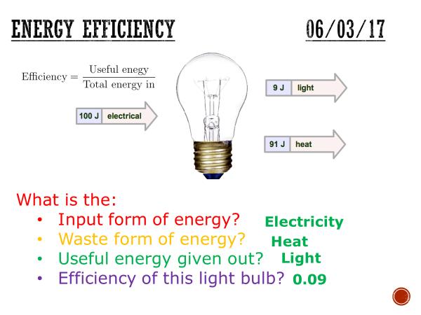 Energy efficiency - complete lesson (KS4)