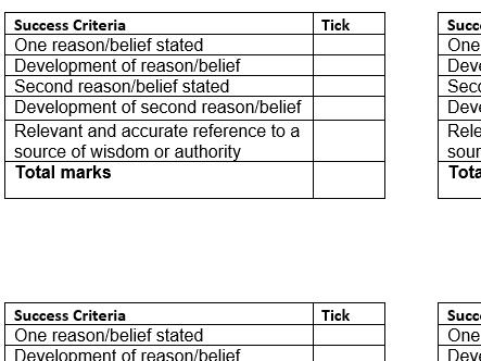 GCSE Religious Studies Edexcel B marking stickers (9-1)