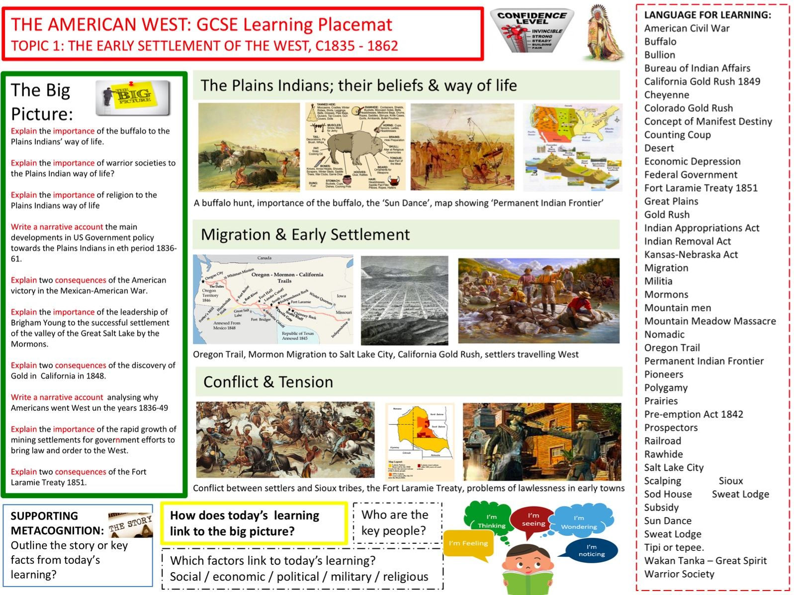 9-1 Edexcel History Learning/Topic Placemats for The American West