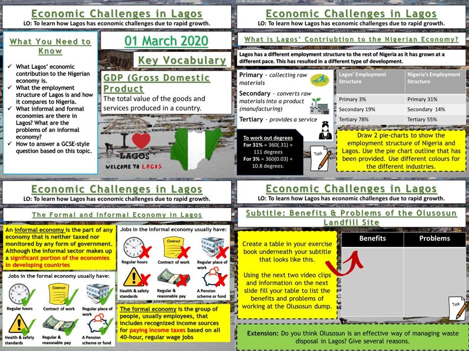 Lagos: Economic Challenges In Lagos
