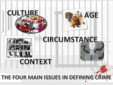 Forensic Psychology - Lesson 1 Defining Crime (Full lesson including homework and posters)