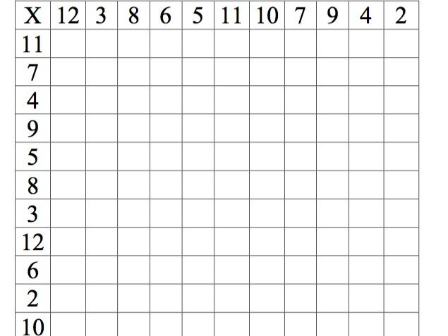 Maths - ALL LEVELS - Times Tables Grids - including Random Grids