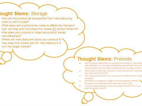 Literacy Bundle Design and Technology KS3-4