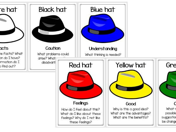 Introducing DeBono's 6 Thinking Hats