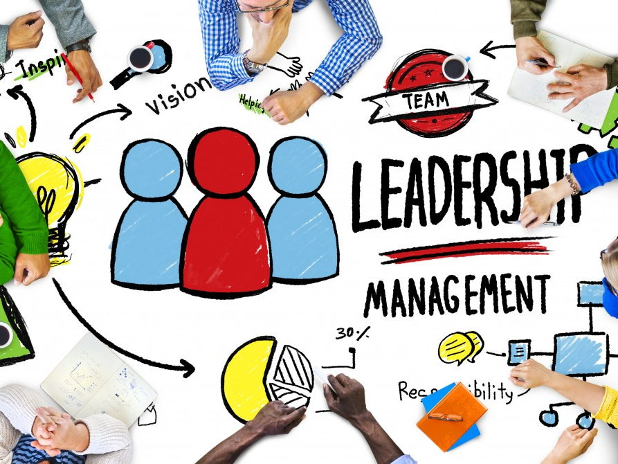 Definitions of leadership and management