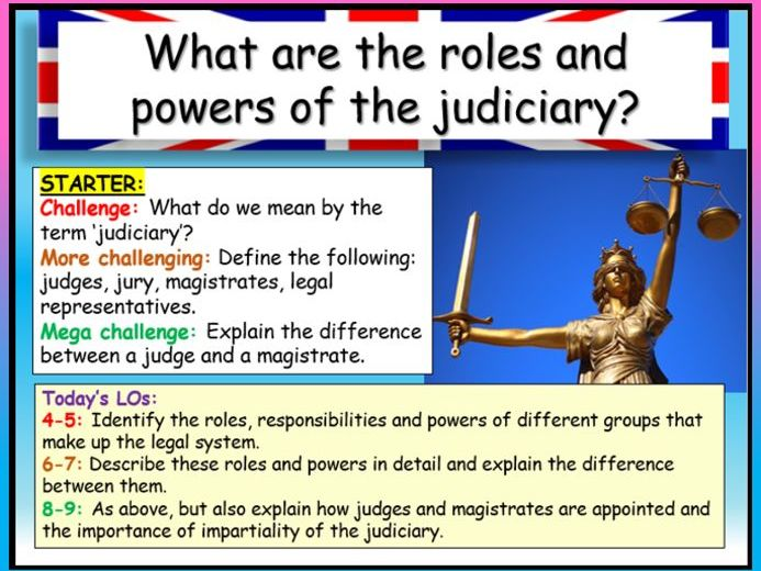 Judiciary / Magistrates - AQA Citizenship