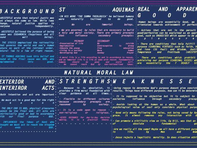 Natural Moral Law revision poster