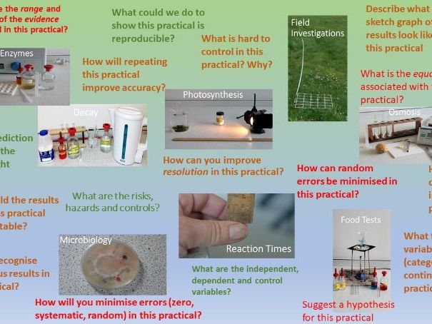 (Instant?) Required Practical Display with Questions