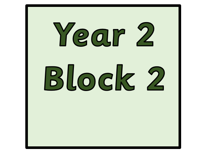 Year 2 - White Rose Block 2  Addition and  Subtraction