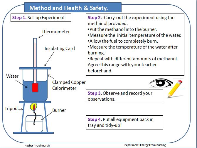 Determining the Energy Content of Methanol