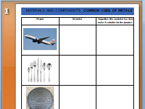 Common uses of metals worksheet