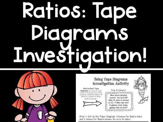 Ratios: Tape Diagrams Investigation